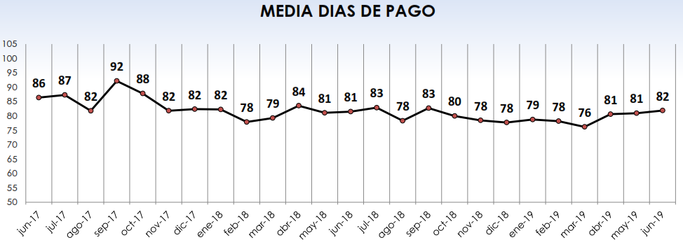 Media-morosidad-jun-19